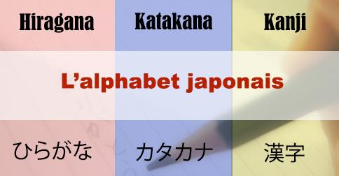 Article Alphabet japonais : Hiragana, Katakana, Kanji