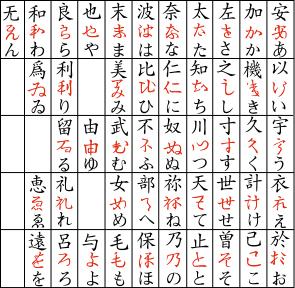 origine-hiragana